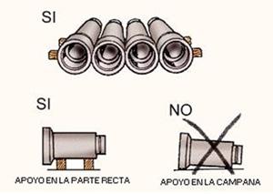 Acopios de tubos de Hormigón en obra