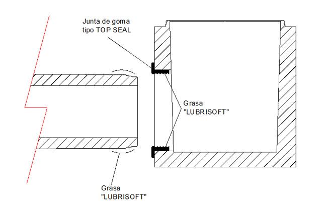 Unión de pozo - tubería de hormigón mediante agujero perforado