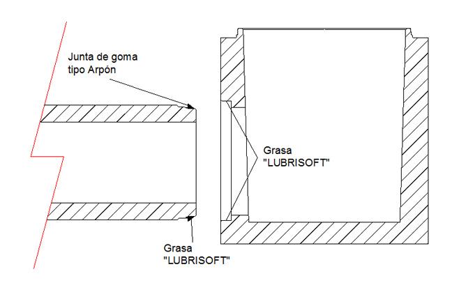 Unión pozo - tubería de hormigón mediante agujero en forma de campana